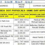 DOT Physical CDL medical Florida