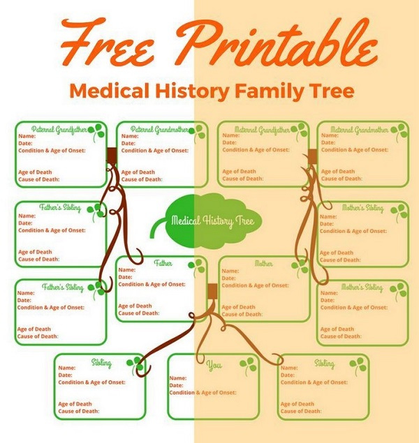Free Printable Medical History Family Tree