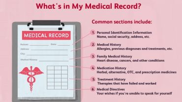 Family History Medical Form